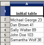 Cut text in MS Excel - initial table
