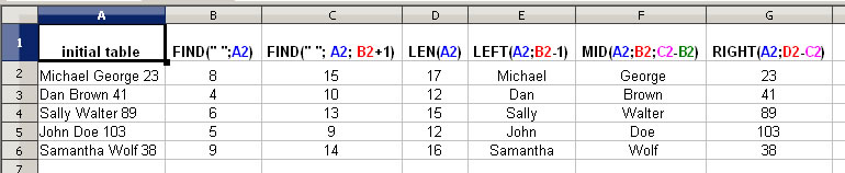 Excel - use of LEFT, FIND, LEN and RIGHT functions